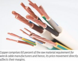 Wire and Cable Manufacturers Raise Product Prices by 10 ... Wiring Manufacturers on